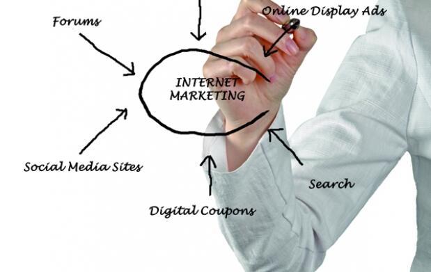 Curso de Experto en Marketing Digital